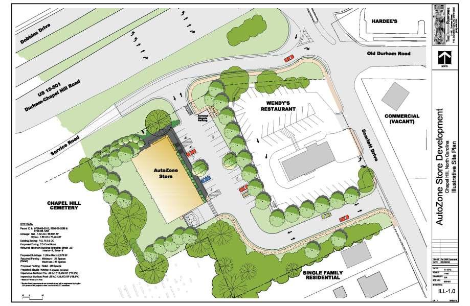 autozone-illustrative-site-plan